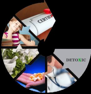 Detoxic - цена - българия - аптеки